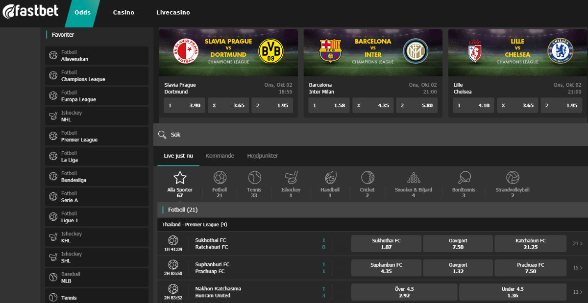 Fastbet odds och betting
